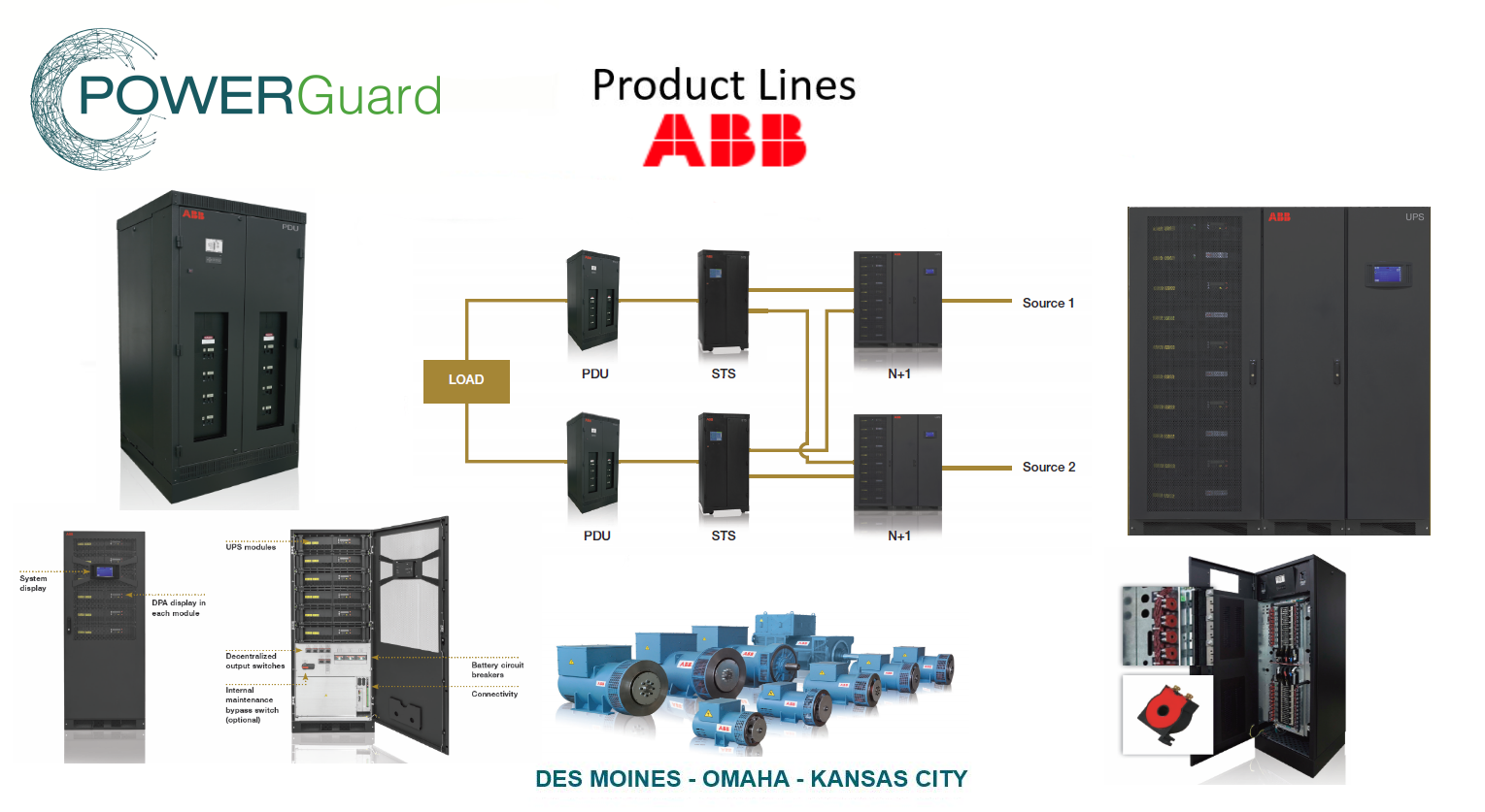 News Apc Battery Backup Wiring Diagram View Our Products Tab For More Information On Specific Ups Vendors